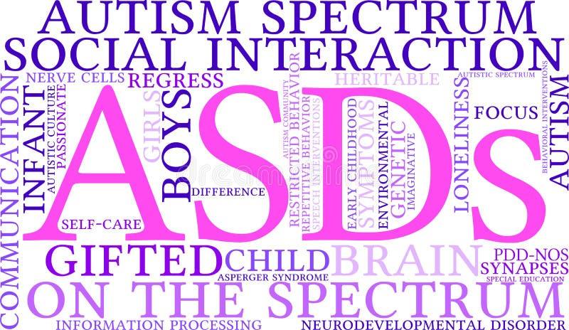 Nuage d'ASDs Word illustration libre de droits