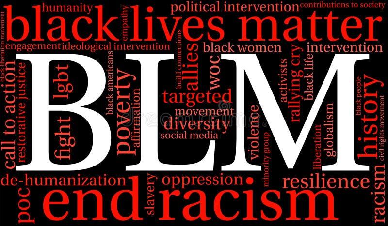 Nuage de BLM Word illustration de vecteur
