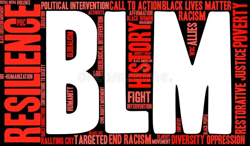 Nuage de BLM Word illustration libre de droits