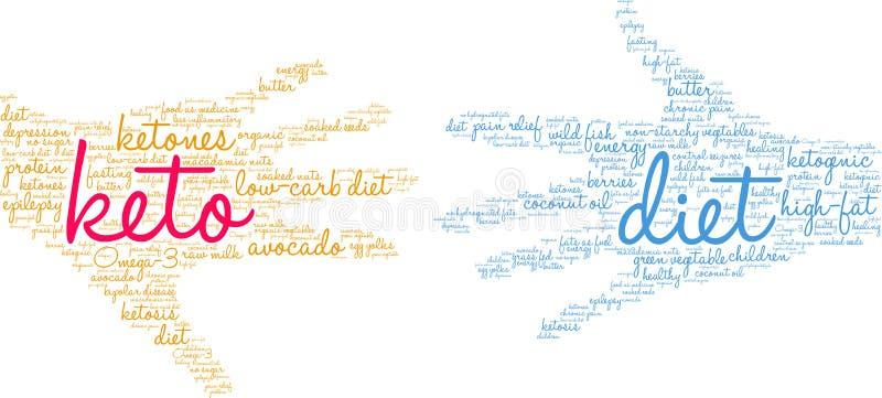Nuage de c?tonique Word illustration de vecteur