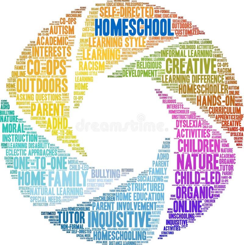 Nuage de Homeschool Word illustration de vecteur