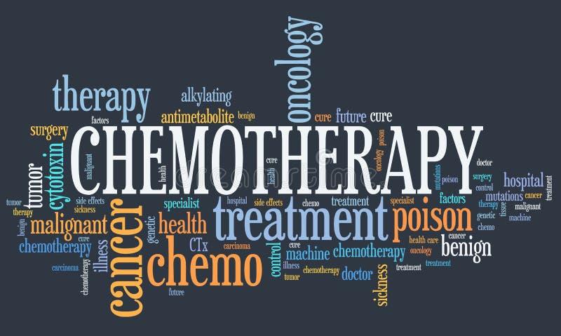 Nuage de mot de chimiothérapie illustration libre de droits