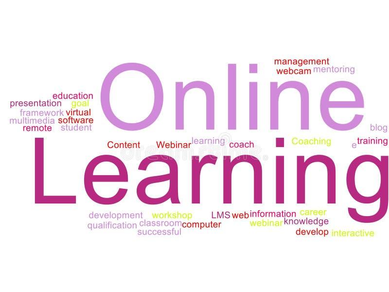 Nuage de mot d'apprentissage en ligne illustration de vecteur