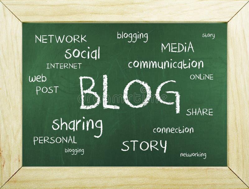 Nuage de mot de blog images libres de droits