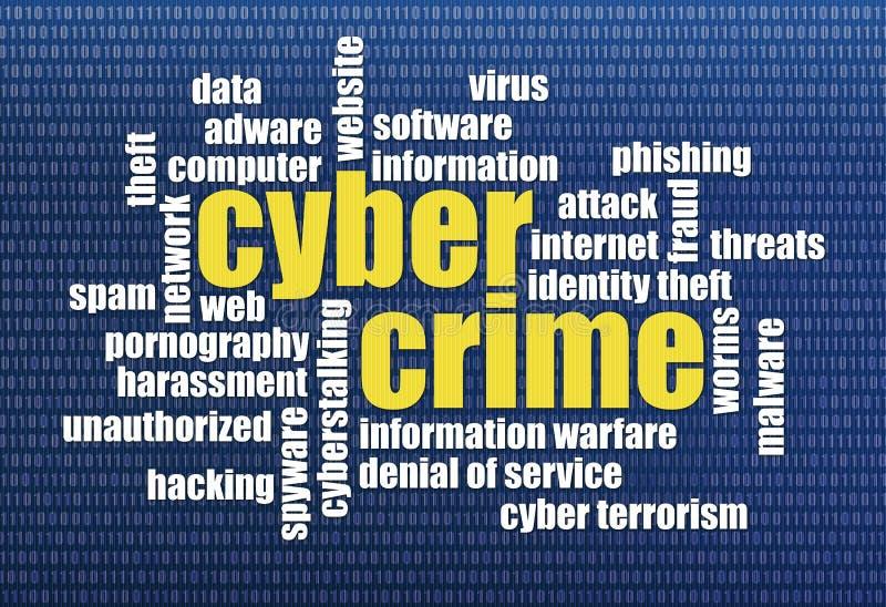 Nuage de mot de cybercriminalité illustration de vecteur
