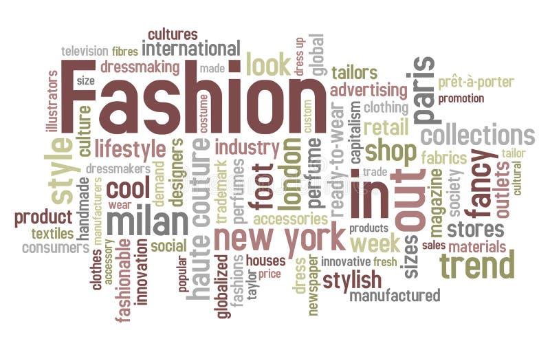 Nuage de mot de mode