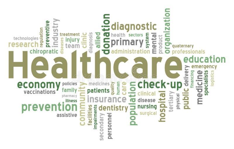 Nuage de mot de soins de santé illustration de vecteur