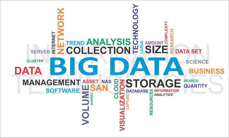 Nuage de mot - grandes données illustration stock