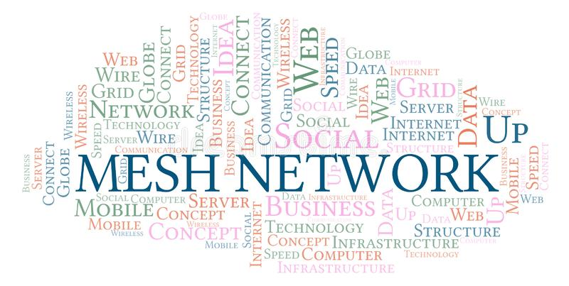 Nuage de mot de Mesh Network illustration de vecteur