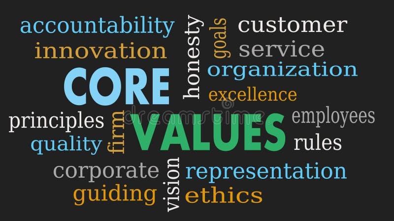 Nuage de mot de valeurs de noyau, concept d'affaires - illustration illustration stock
