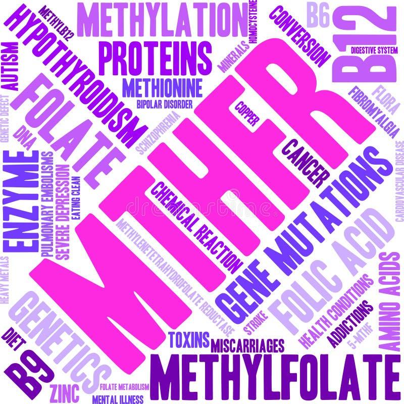 Nuage de MTHFR Word illustration stock