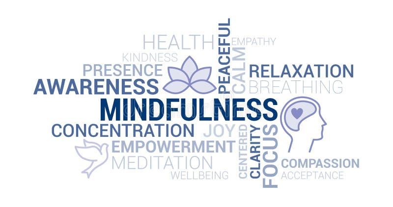 Nuage de tags de Mindfulness et de méditation illustration stock
