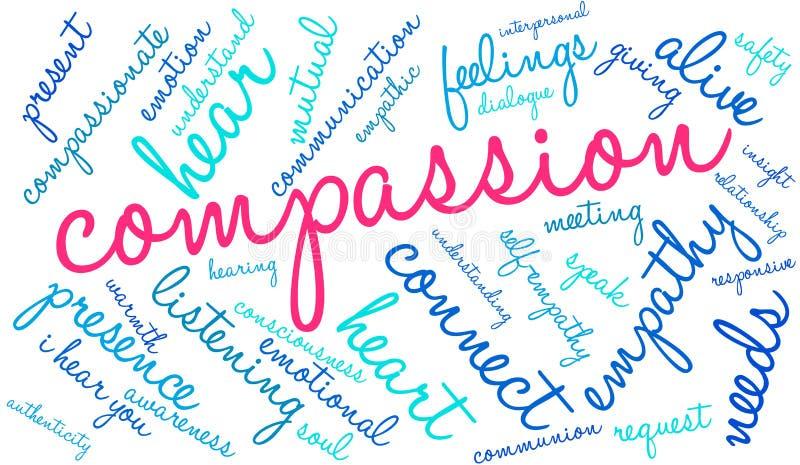 Nuage de Word de compassion illustration de vecteur