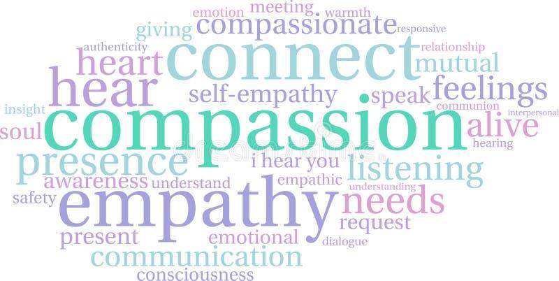 Nuage de Word de compassion illustration libre de droits