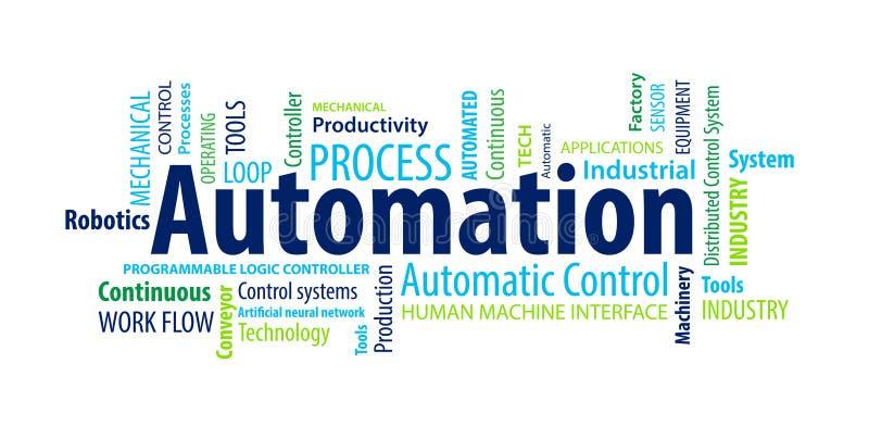 Nuage de Word d'automation illustration stock