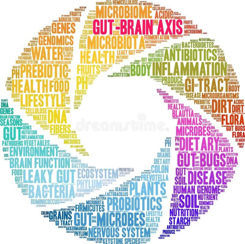 Nuage de Word d'axe d'Intestin-cerveau illustration stock