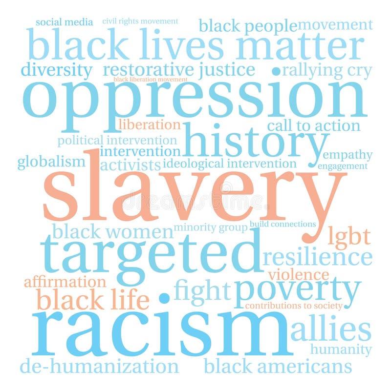 Nuage de Word d'esclavage illustration libre de droits