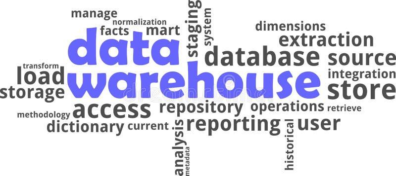 Nuage de Word - entrepôt de données illustration libre de droits
