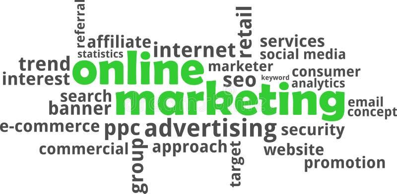 Nuage de Word - marketing en ligne illustration de vecteur