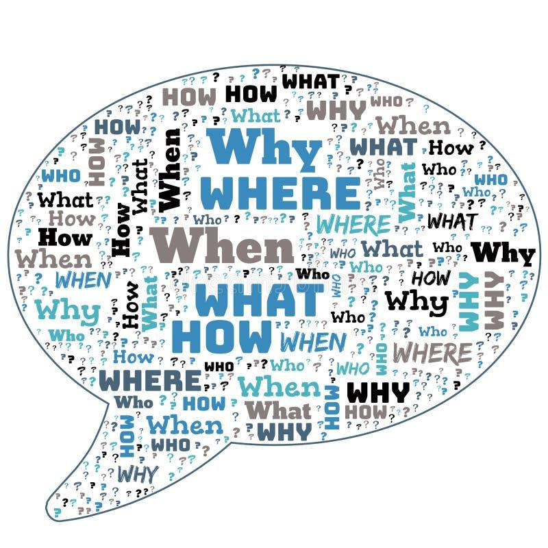Nuage de Word - qui, ce qui, où, quand, pourquoi et comment sur le fond blanc illustration libre de droits