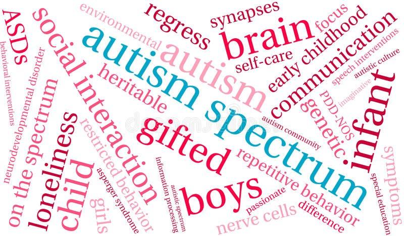 Nuage de Word de spectre d'autisme illustration stock