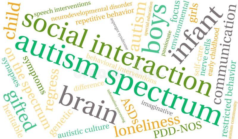 Nuage de Word de spectre d'autisme illustration libre de droits