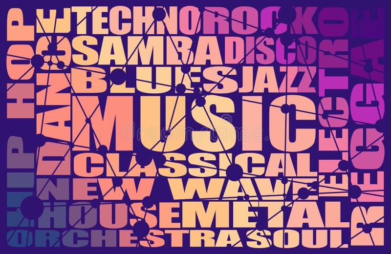 Nuage relatif de mots de musique illustration libre de droits