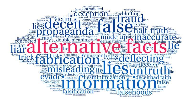 Nube alternativa de la palabra de los hechos ilustración del vector