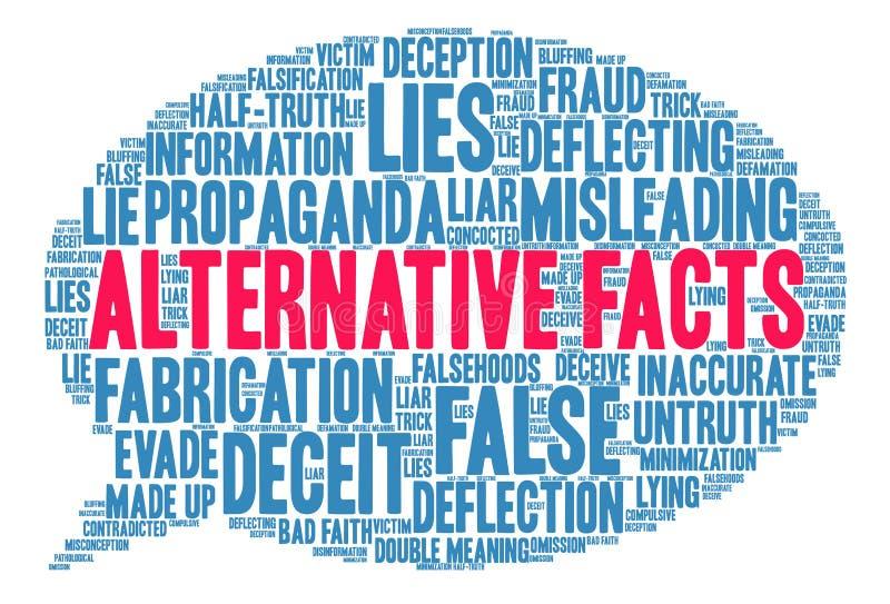 Nube alternativa de la palabra de los hechos libre illustration