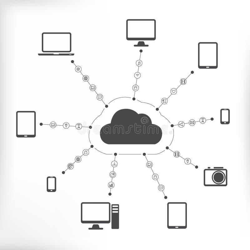 Nube conectada con los dispositivos y los medios foto de archivo