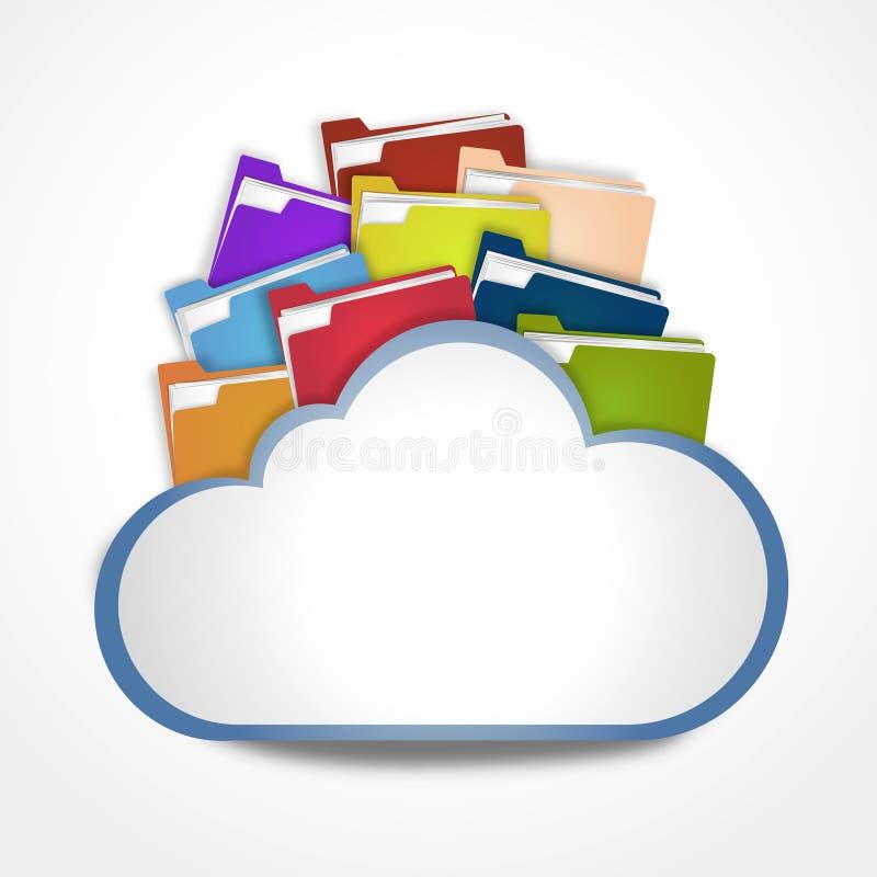 Nube de Internet con los ficheros ilustración del vector