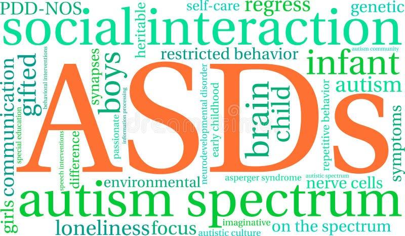 Nube de la palabra de ASDs libre illustration