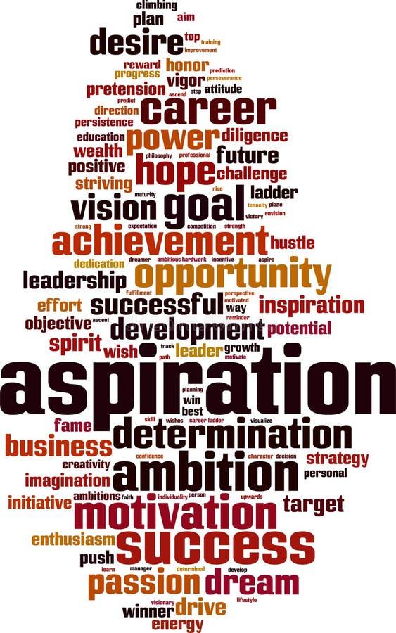 Nube de la palabra de la aspiración libre illustration