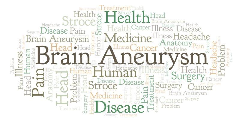 Nube de la palabra de Brain Aneurysm libre illustration