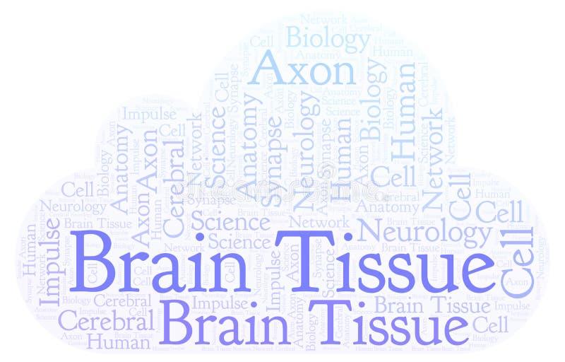Nube de la palabra de Brain Tissue libre illustration