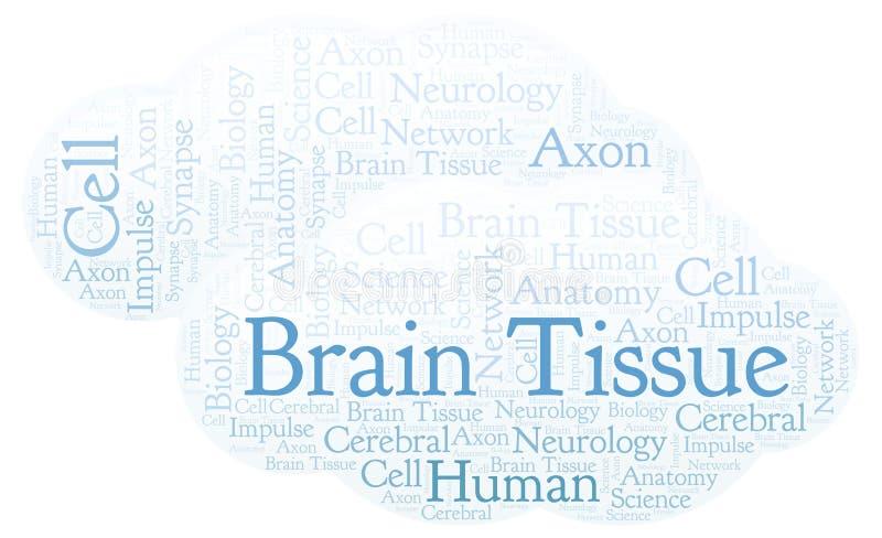 Nube de la palabra de Brain Tissue ilustración del vector