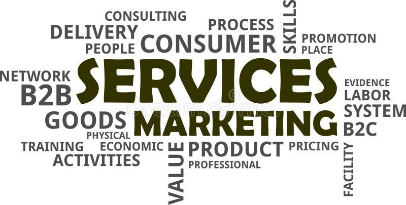 Nube de la palabra - comercialización de los servicios ilustración del vector