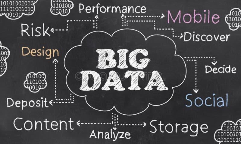 Nube de la palabra con datos grandes