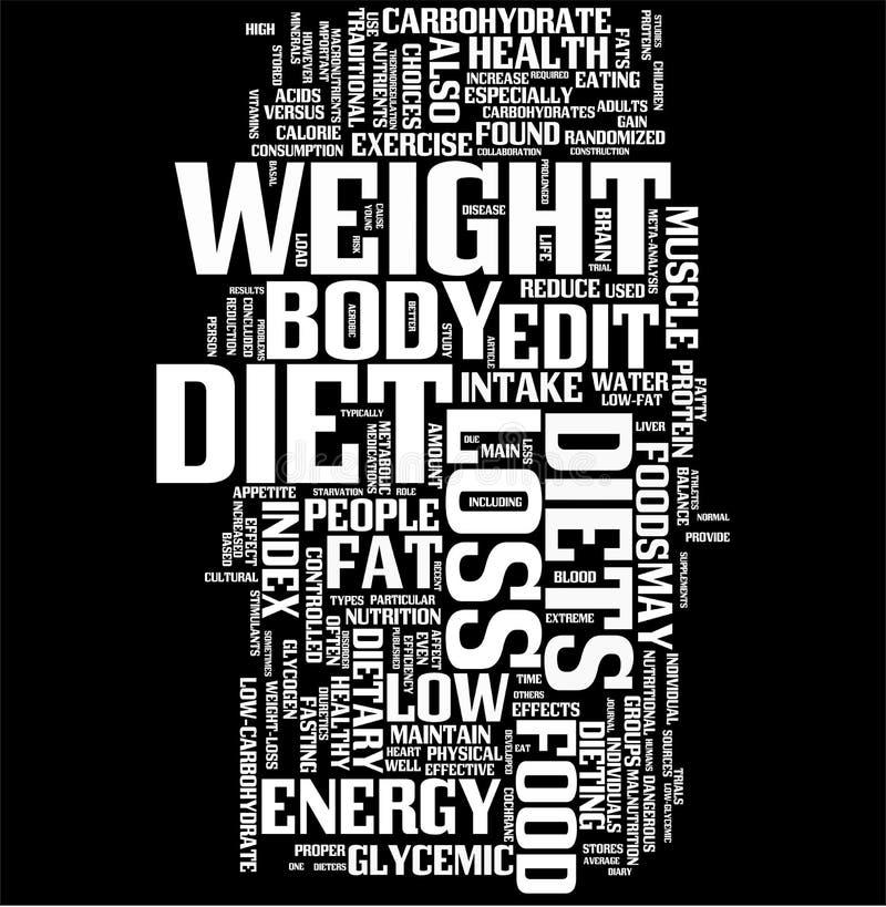 Nube de la palabra de la dieta ilustración del vector