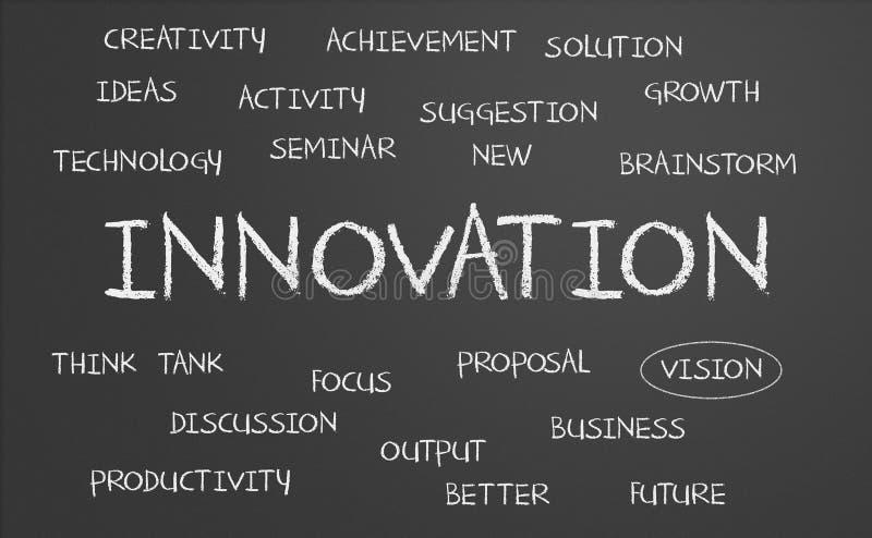 Nube de la palabra de la innovación stock de ilustración