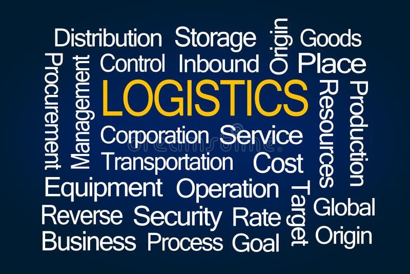 Nube de la palabra de la logística stock de ilustración