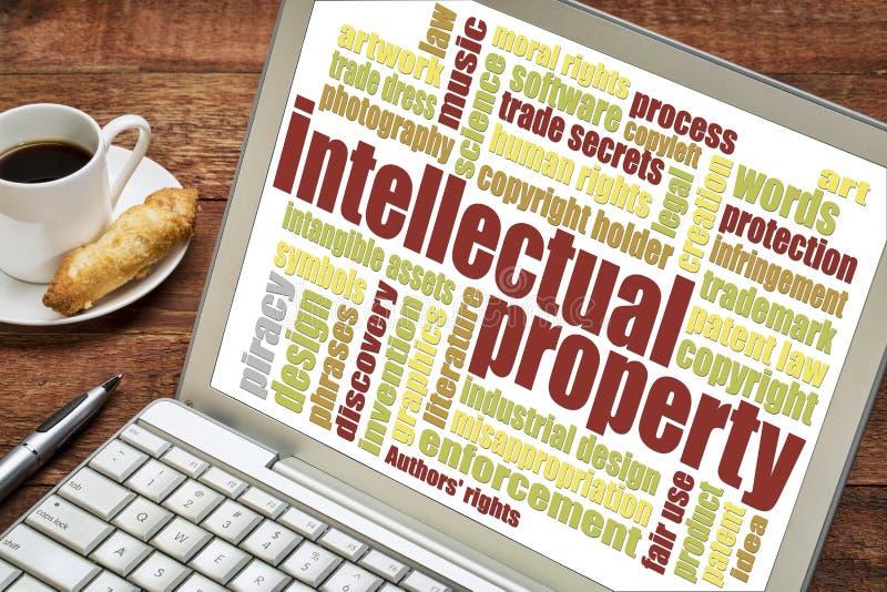 Nube de la palabra de la propiedad intelectual imagenes de archivo