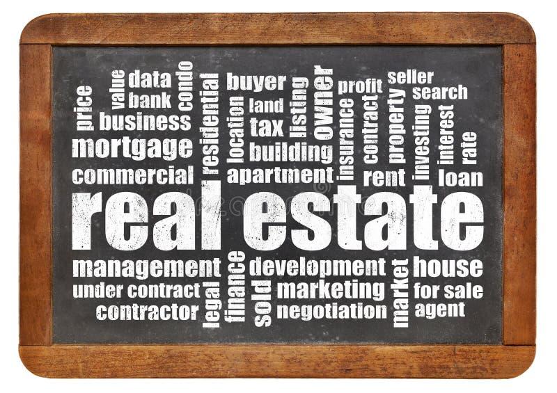 Nube de la palabra de las propiedades inmobiliarias en la pizarra imagen de archivo libre de regalías