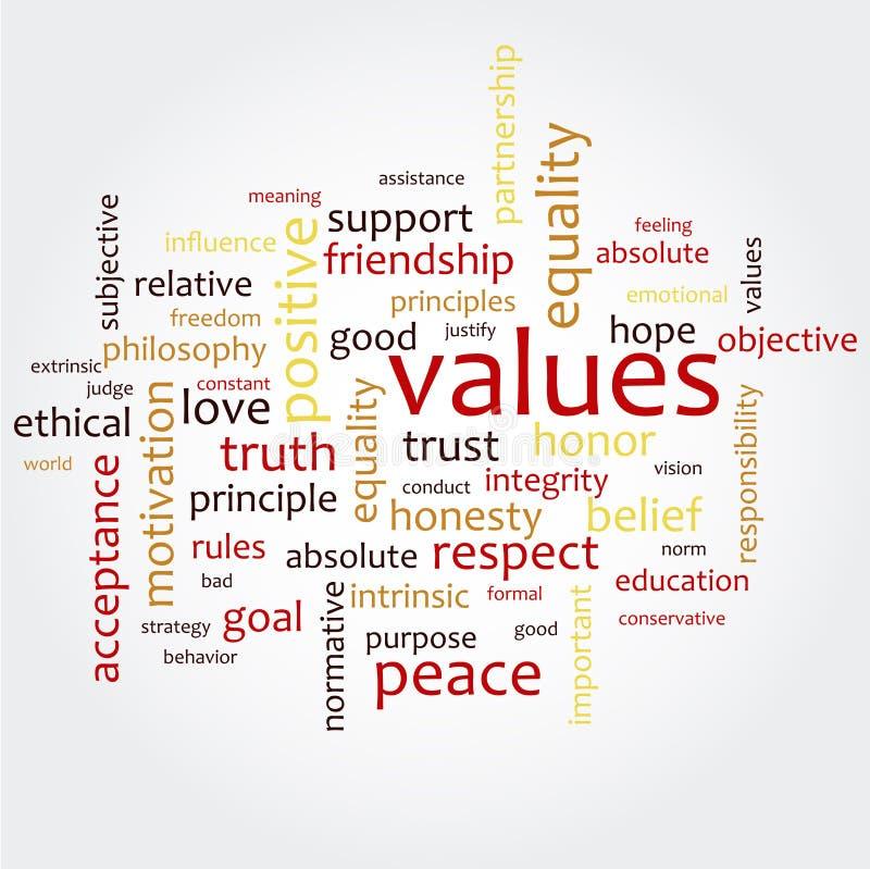 Nube de la palabra de los valores libre illustration