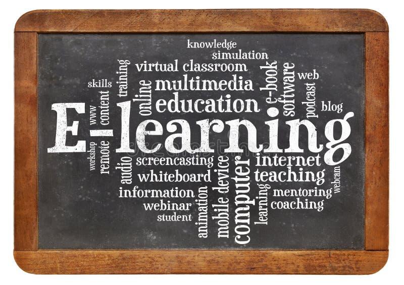 Nube de la palabra del aprendizaje electrónico en la pizarra imagen de archivo libre de regalías