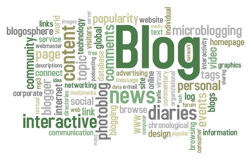 Nube de la palabra del blog stock de ilustración