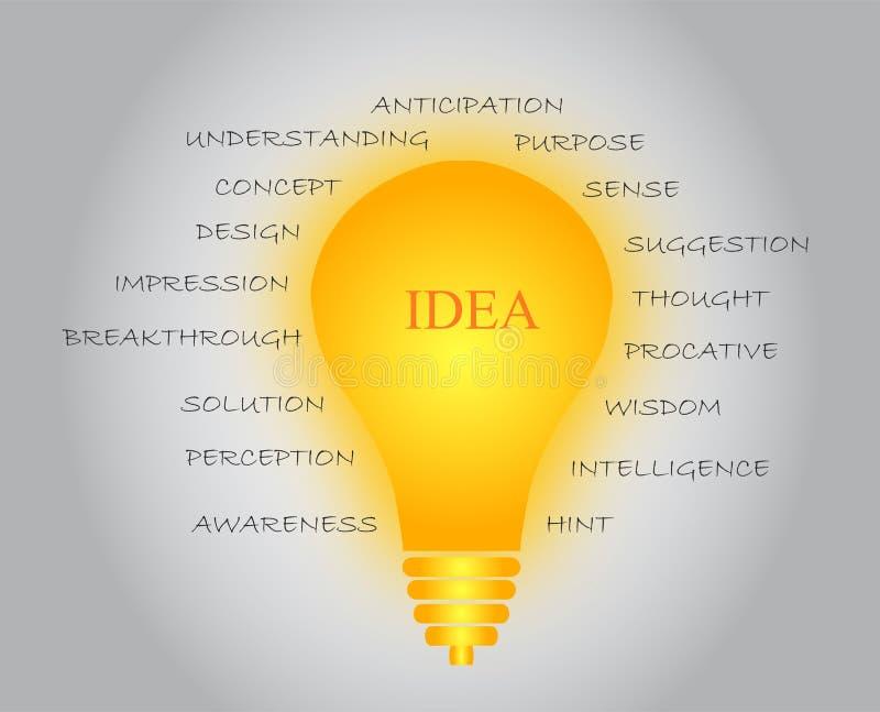 Nube de la palabra del bulbo de la idea stock de ilustración
