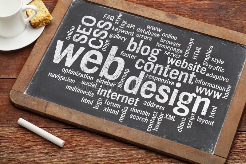 Nube de la palabra del diseño web en la pizarra
