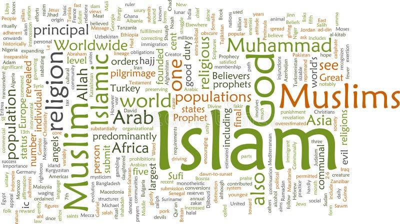 Nube de la palabra del Islam stock de ilustración