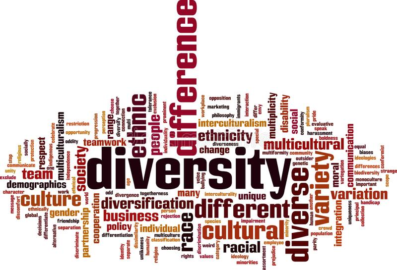 Nube de la palabra de la diversidad libre illustration